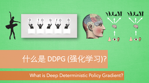 Deep Deterministic Policy Gradient (DDPG)