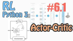 Actor Critic (Tensorflow)